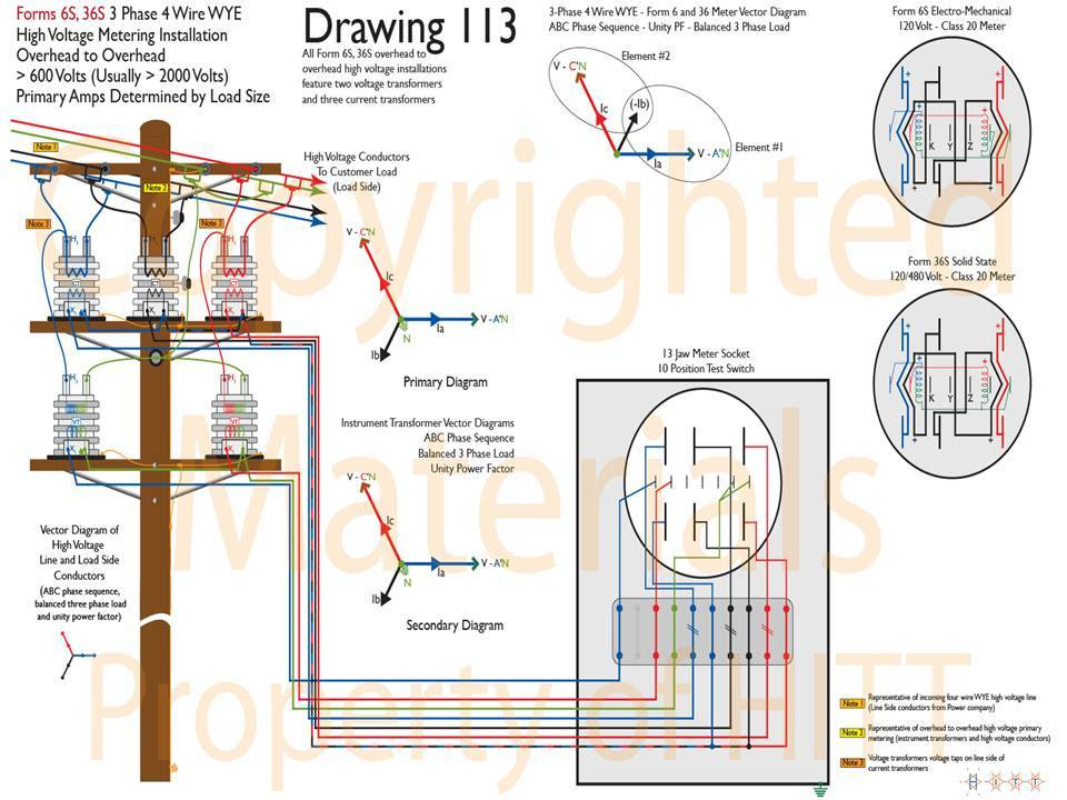 13 Jaw Meter Socket Wiring Diagram - Wiring Diagram Schemas
