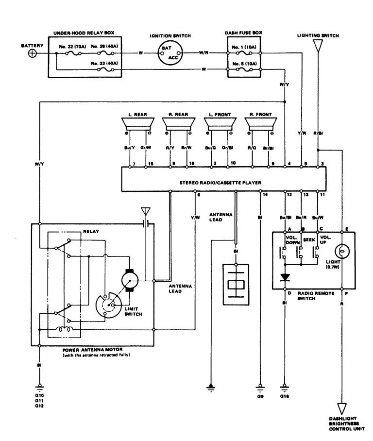 Diagram In Pictures Database 93 Acura Legend Wiring Harness Diagram Just Download Or Read Harness Diagram 60 251 19 Design Onyxum Com