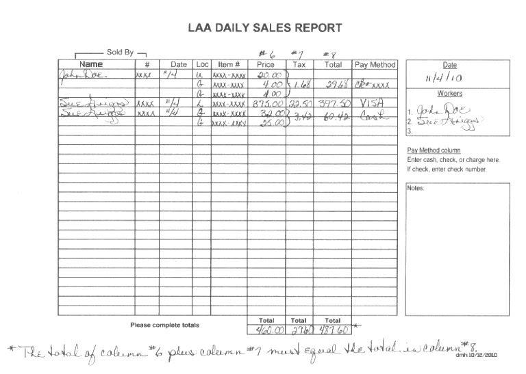Sample Of Daily Sales Report Sheet | Daily Agenda Calendar