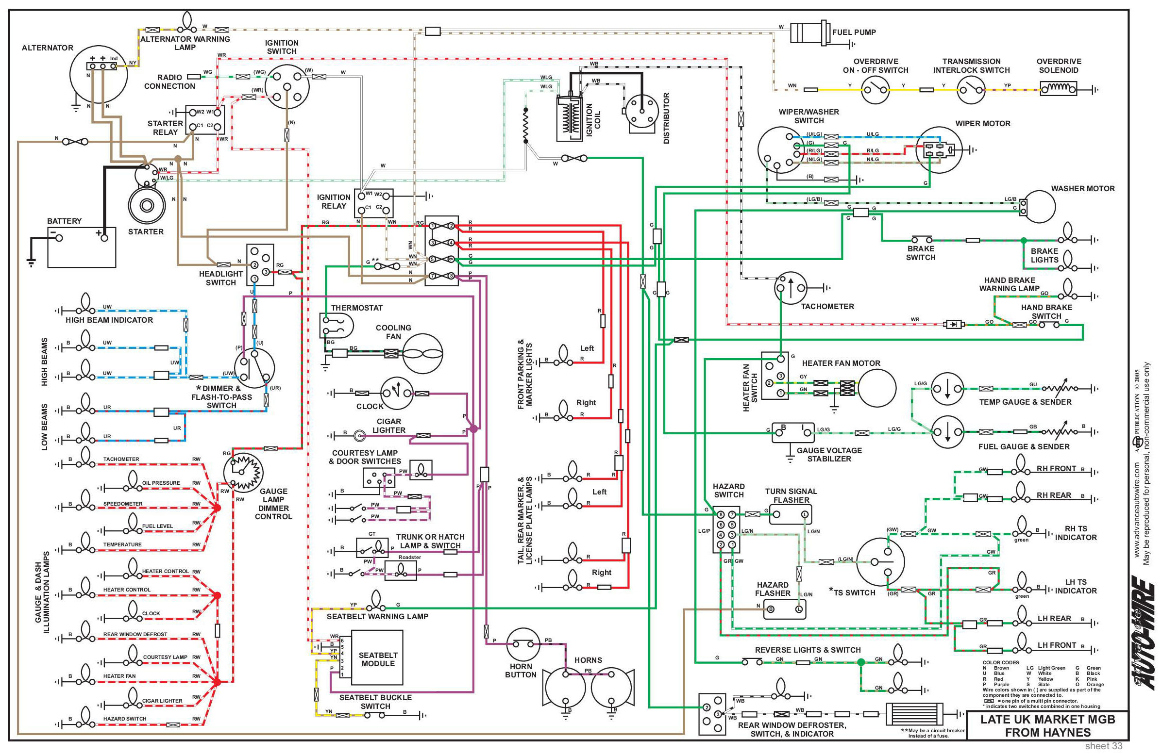 DIAGRAM] 1979 Mgb Wiring Diagram Schematic FULL Version HD Quality Diagram  Schematic - MG50DFXSCHEMATIC4215.CONTRABBASSIVERDIANI.ITContrabbassi di Simone e Damiano Verdiani