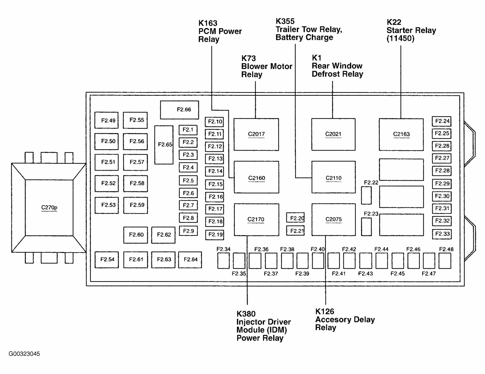8635d 2002 Ford F450 Fuse Box Wiring Library