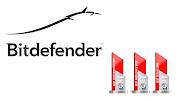 スーパーセキュリティZEROのOEM元Bitdefenderの評価