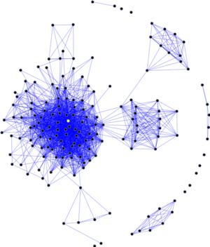 A social network diagram