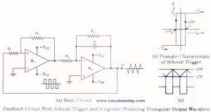 triangular waveform