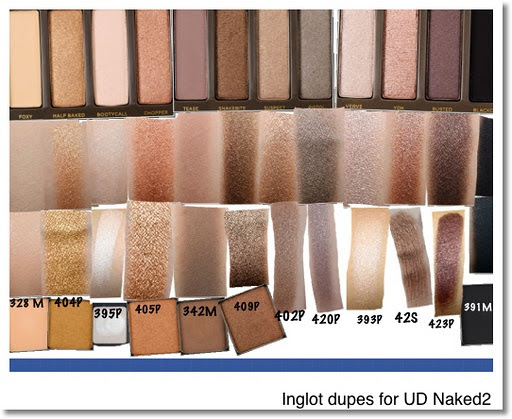 Inglot dupes for Urban Decay Naked 2 palette