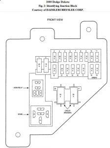 2000 Dodge Dakota Electrical Problems: First My Power Door ...