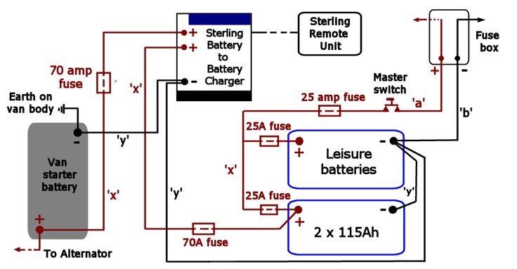 Rv Appliance Wiring Diagram - Mercedes C Class Fuse Box for Wiring Diagram  SchematicsWiring Diagram Schematics