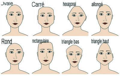 coupe de cheveux special cheveux fins