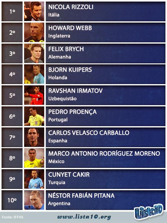 Os-10-melhores-árbitros-de-futebol-2014