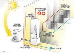 installation climatisation gainable pompe a chaleur pour. Black Bedroom Furniture Sets. Home Design Ideas