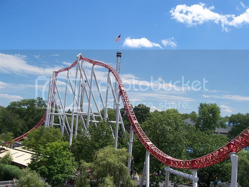 Top Theme Parks in the US