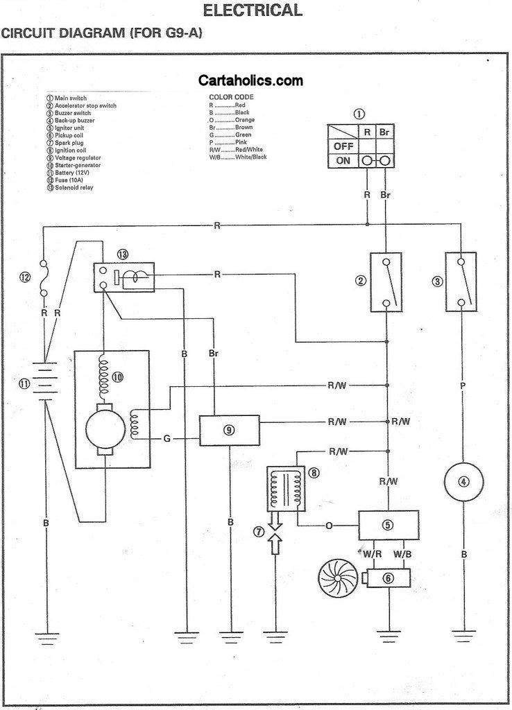 Yamaha G1a Wiring Diagram