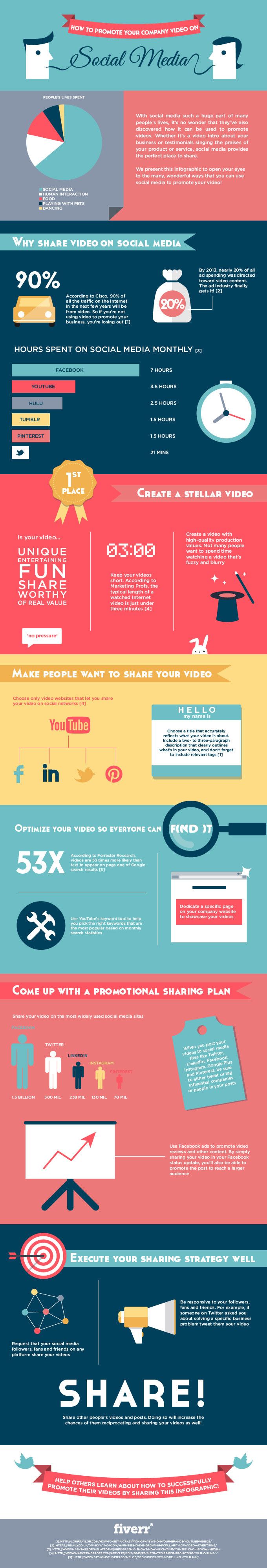 How to Promote Your Company Video on Social Media - #vine