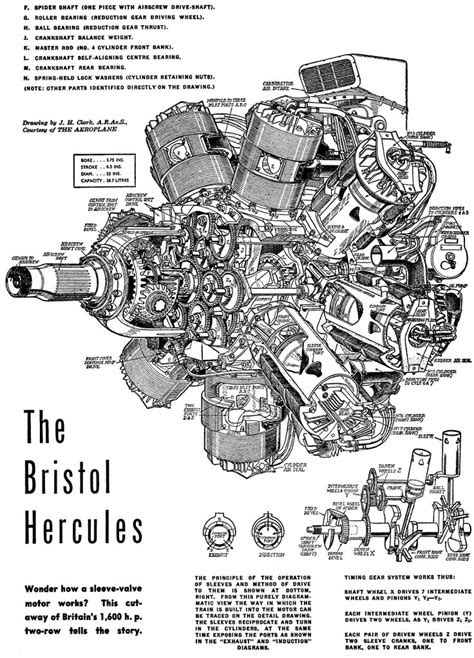 99 best Aircraft Engine Cutaway And Line Drawings images