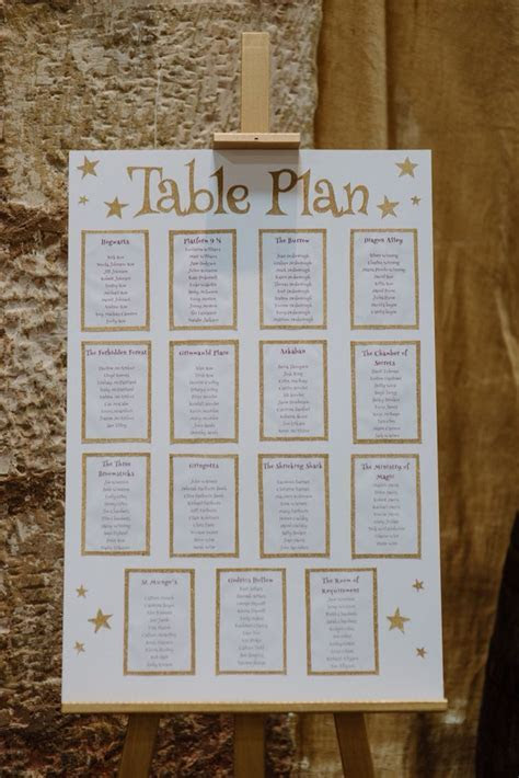 Harry potter table names    Future Wedding and Children