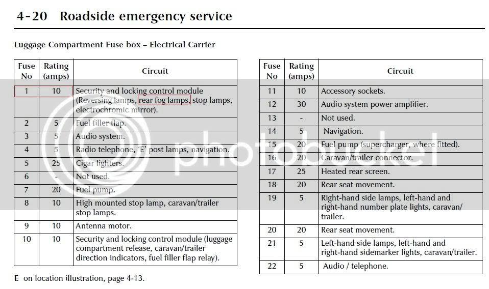 Xj Fuse Box Layout - Wiring Diagram Schemas