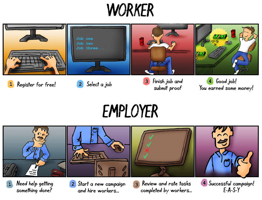 http://www.microworkers.com/im/mw/microworkers-toon.jpg