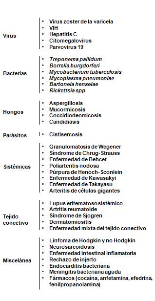 vasculitis cerebral benigna