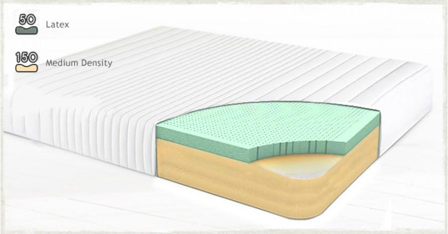 Luxury Latex Foam Mattress  Get Laid Beds