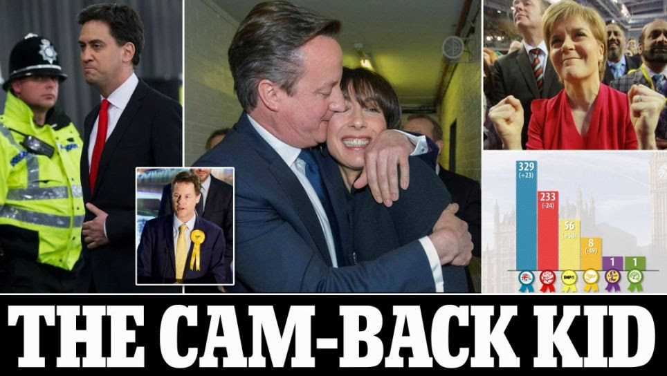 Election results 2015 LIVE: Cameron set to win second term as SNP sweeps Scotland