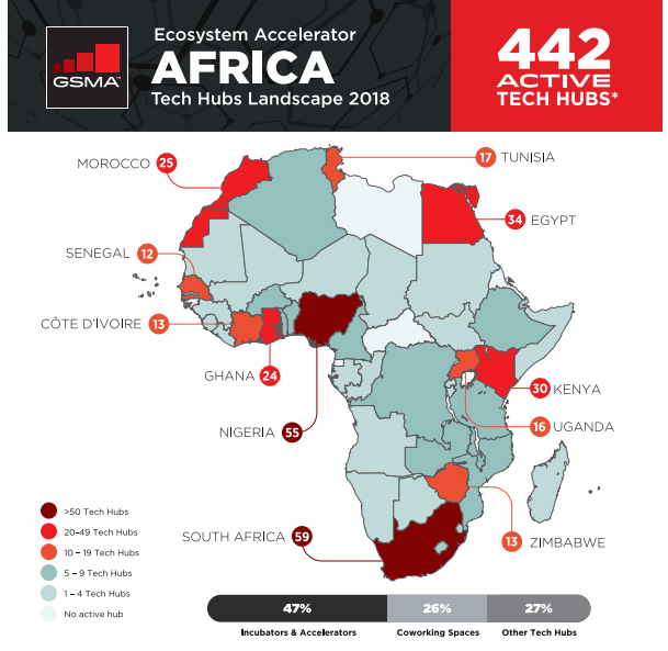 Diving deep into Africa's blossoming tech scene