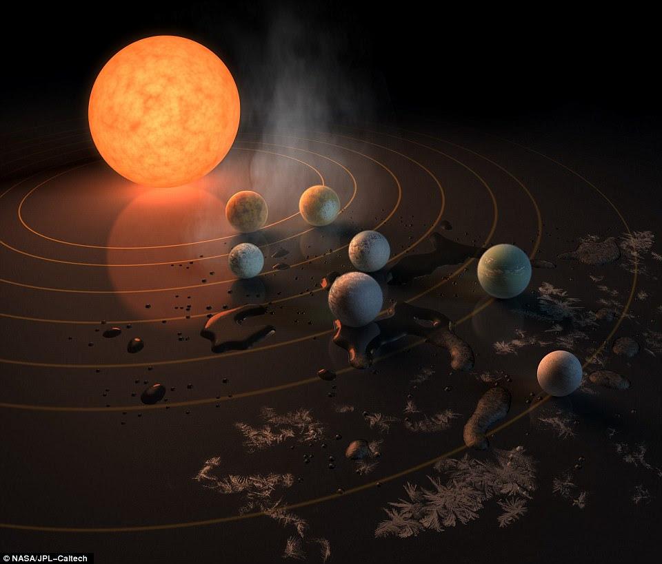 A estrela Trappist-1, um anão ultra-cool, tem sete planetas do tamanho da Terra orbitando-o.  Este gráfico mostra como a órbita externa 1h é um planeta gelado, enquanto a órbita interna 1b, 1c e 1d é provável que seja quente e seca.  Embora os pesquisadores afirmam que todos os sete planetas poderiam possivelmente ter água em sua superfície, é planetas 1e, 1f e 1g que são mais propensos a ter água oceanos