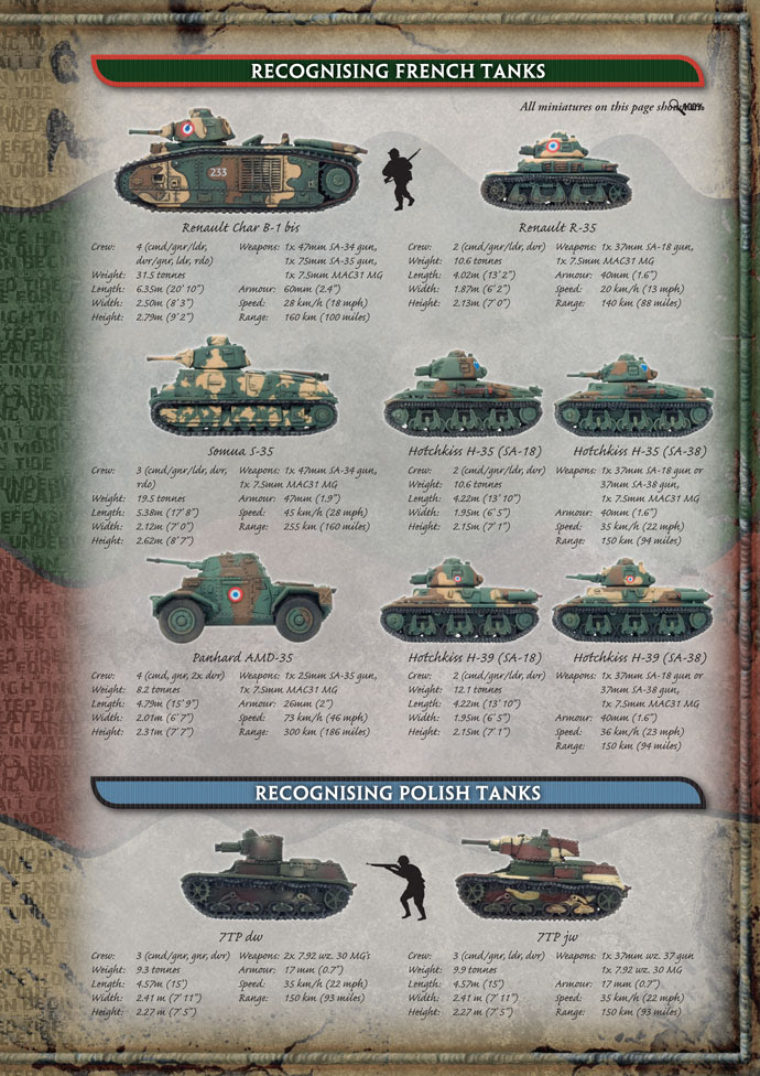 Recognising French and Polish Tanks