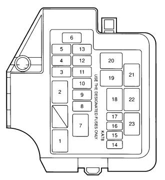 96 Ford Econoline Fuse Box Location Wiring Diagram Networks