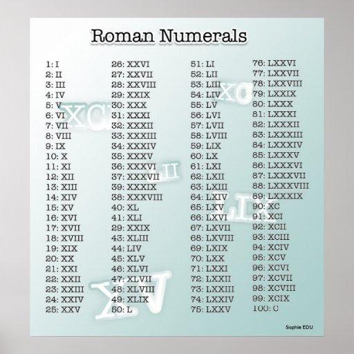 Nuestra Nave Tic Números Romanos