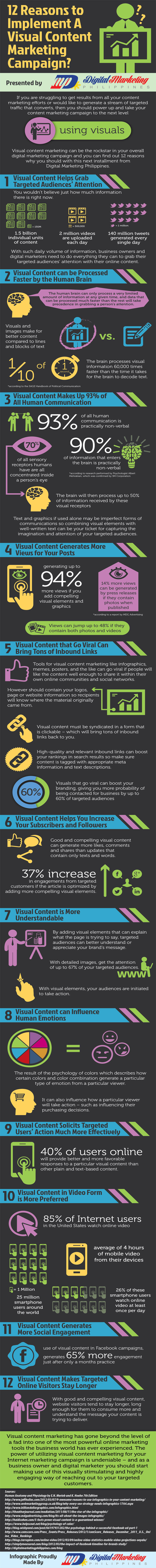 12 Reasons to Implement A Visual Content Marketing Campaign (Infographic) image 12 Reasons to Implement A Visual Content Marketing Campaign