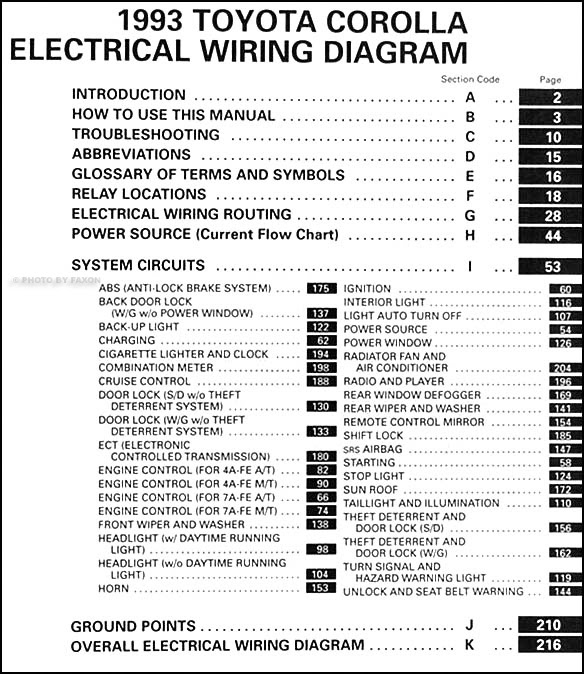 Diagram 1986 Toyota Corolla Fwd Wiring Diagram Manual Original Dlx Le Full Version Hd Quality Dlx Le Stoneswiring2k Atuttasosta It