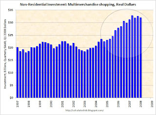 Non-Residential Investment: Multimerchandise shopping