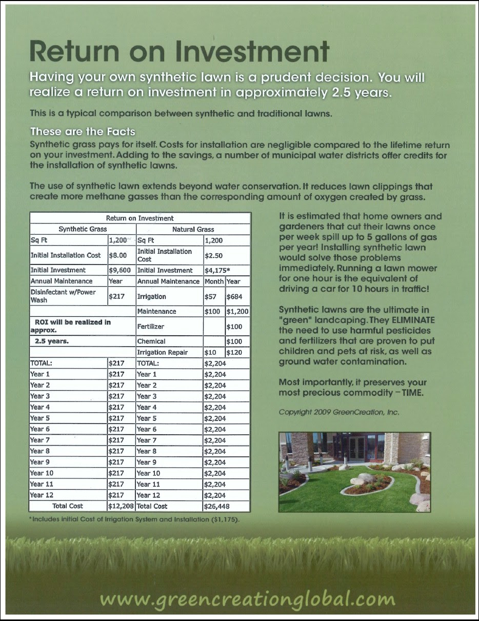 Return On Investment The Outsiders Denver Colorado Artificial Turf