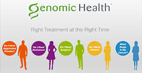Genomic Health graphic