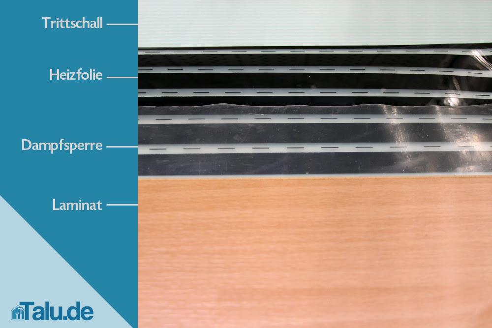 Kosten Elektrische Fußbodenheizung