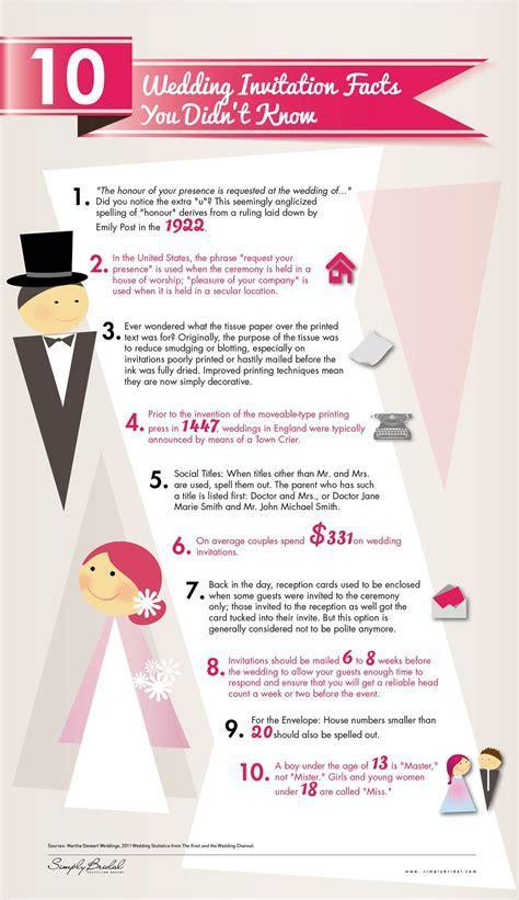 Ten wedding invitation facts you didn't know.   Wedding