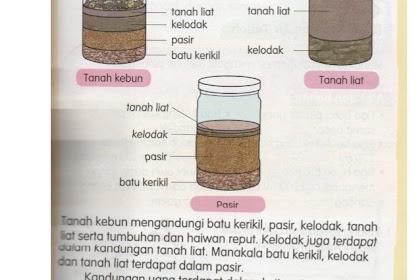 Mpsm Kelantan 2020 Sains