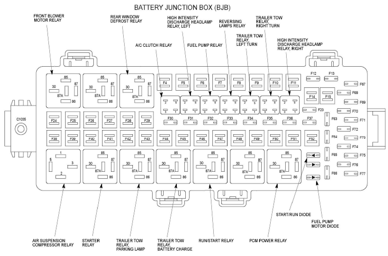 Download 05 Expedition Fuse Box Diagram Background