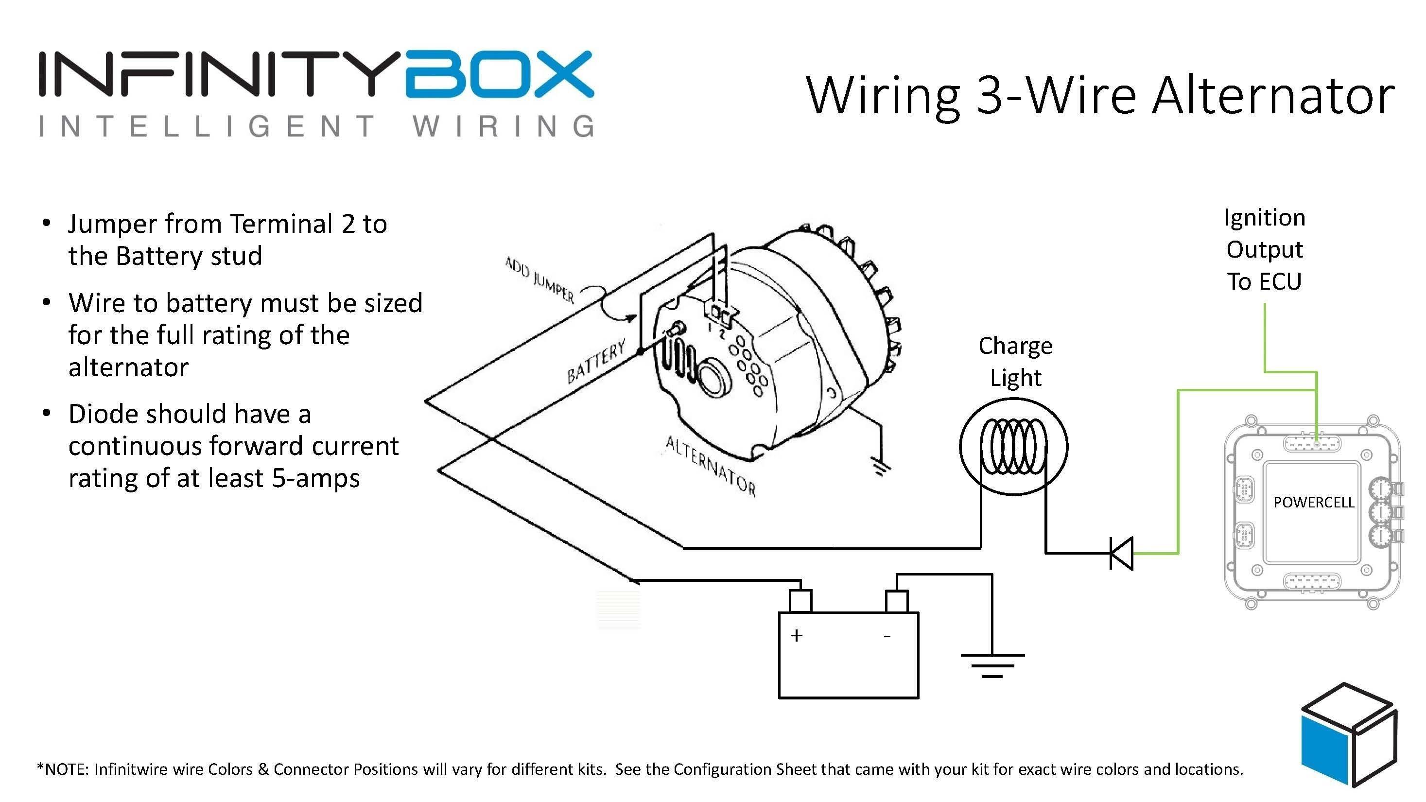 Chevy Starter Wiring From 3 Wire To A 2 Wire Wiring Diagrams Van Tunnel Van Tunnel Alcuoredeldiabete It