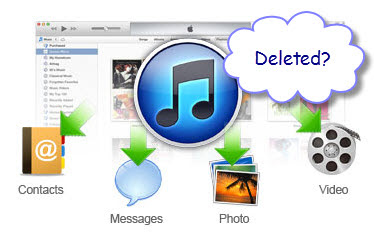 Free iPhone Data Recovery For MAC  PM Press  Everything News
