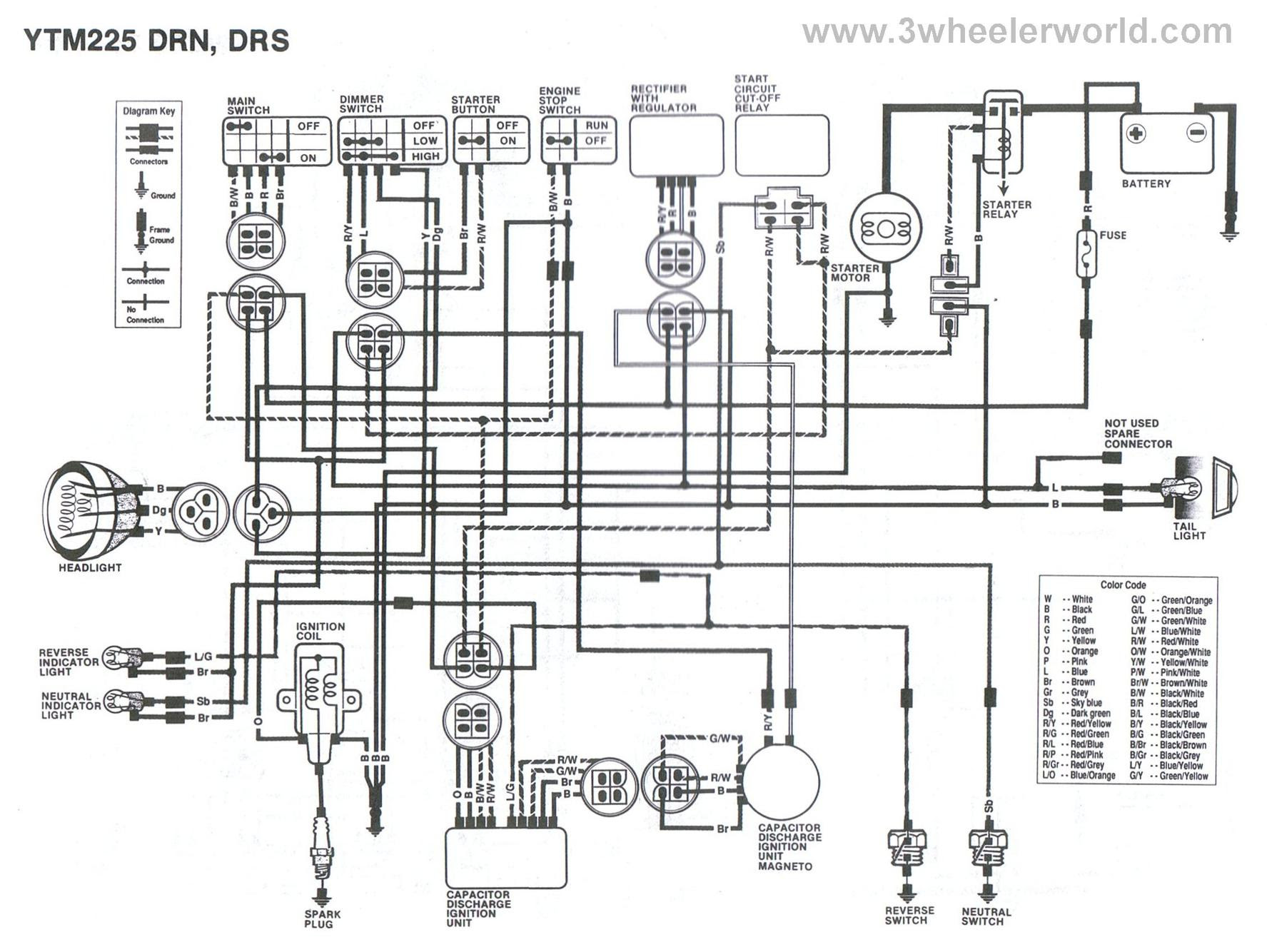 1972 Yamaha 400 2 Stroke Wiring Diagram Wiring Diagram Modernize Modernize Frankmotors Es