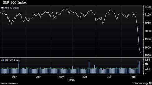 Las acciones estadounidenses diapositivas continúa
