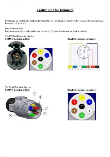 Trailer Wiring Diagram South Africa Tps Wire Diagram Dvi D Yenpancane Jeanjaures37 Fr