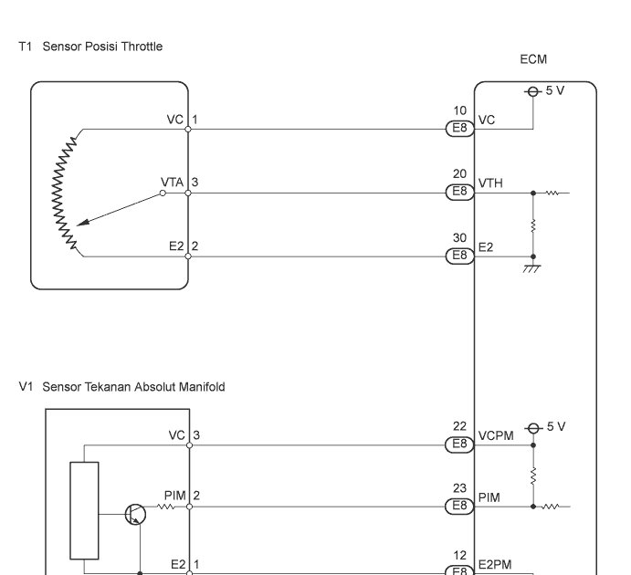 Wiring Diagram Avanza Veloz