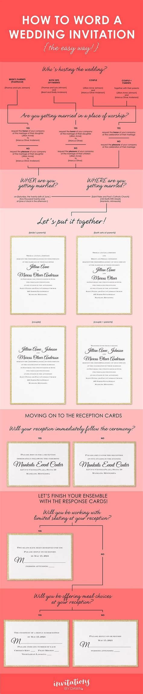 Best 25  Yellow wedding invitations ideas on Pinterest