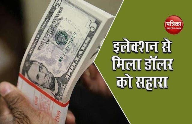 US Presidential Election के साथ ये पांच कारण देंगे Dollar को ऊंचाई