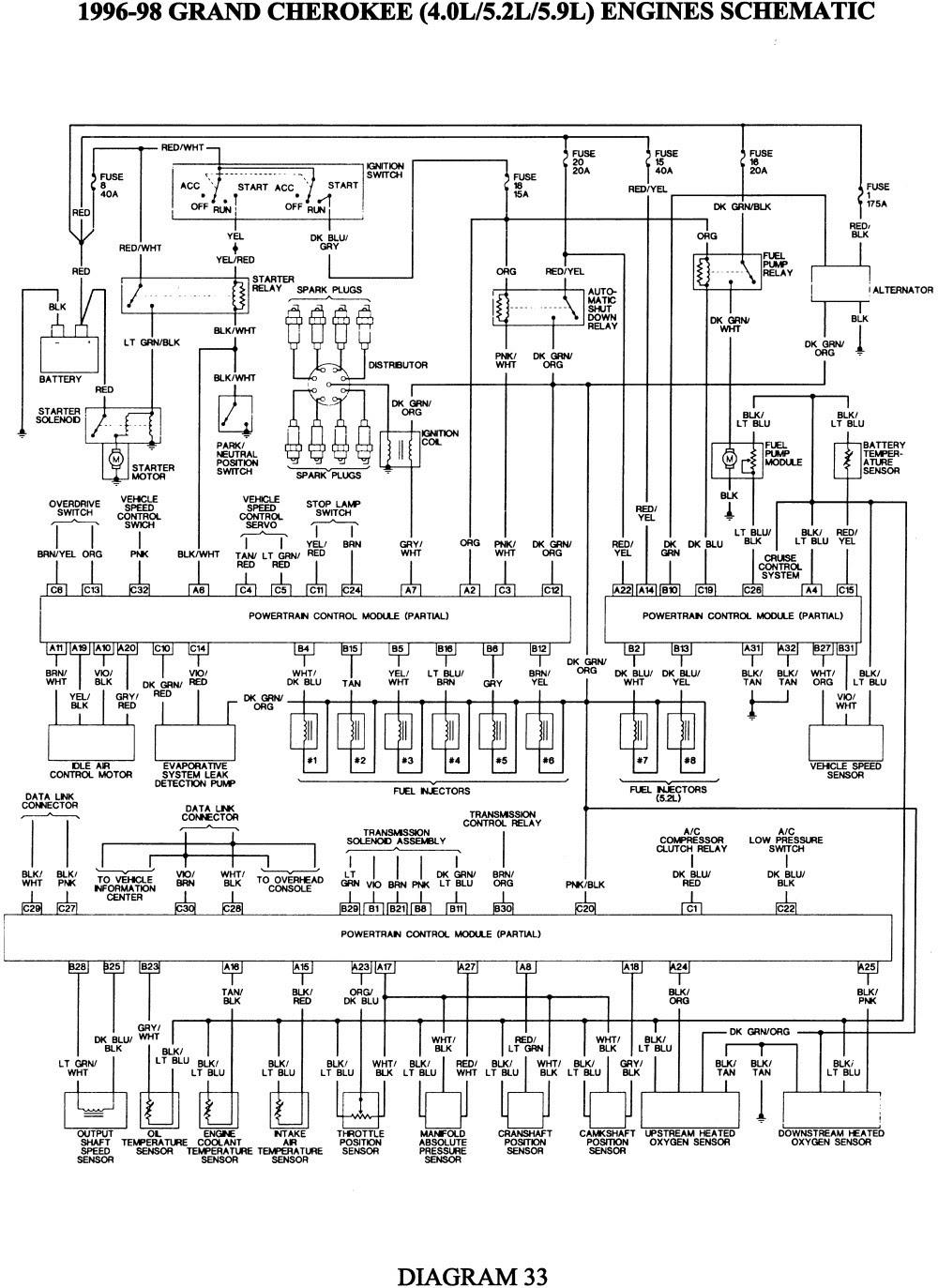 Wiring Diagrams 1998 Jeep Xj Wiring Diagram Schema Sick Energy Sick Energy Atmosphereconcept It