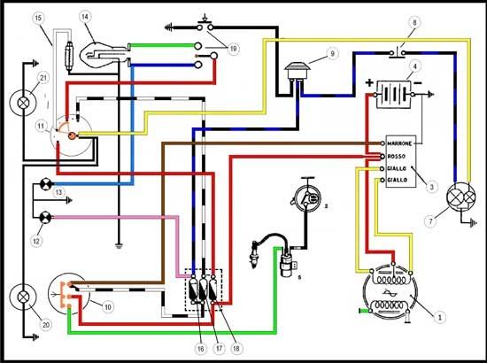 Schema Elettrico Impianto Gas Per Auto : Automobile club agenzia schema spinterogeno