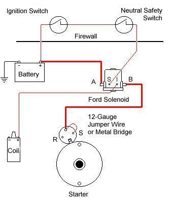 Chevy 350 Starter Wiring Diagram - Wiring Site Resource | Chevrolet Starter Solenoid Wiring Diagram For Older |  | Wiring Site Resource