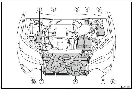 2008 Toyota Rav4 Engine Diagram Wiring Diagrams Post Primary Primary Michelegori It